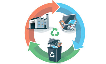 The circular economy, a necessary transition